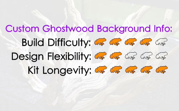 Custom Background With Ghostwood Infographic