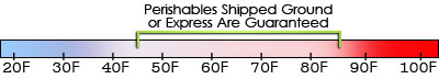 Perishable Shipping Guarantee: Fair Temperatures